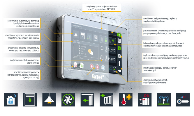 Ekran INT-TSI