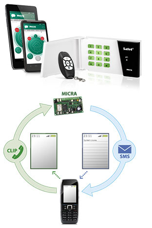 Micra - Simple and intuitive control