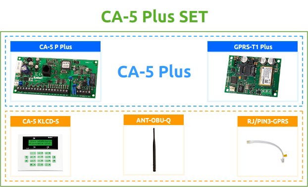 Zestaw CA-5 Plus SET