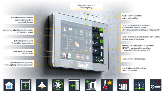 INT-TSI screen
