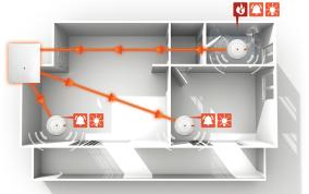 ASD-250 - Funcionamiento en el marco del sistema ABAX 2 oABAX