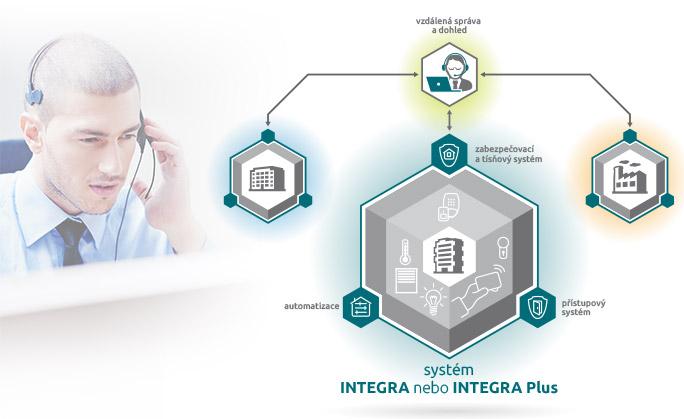 Integra - jedno zařízení – mnoho možností